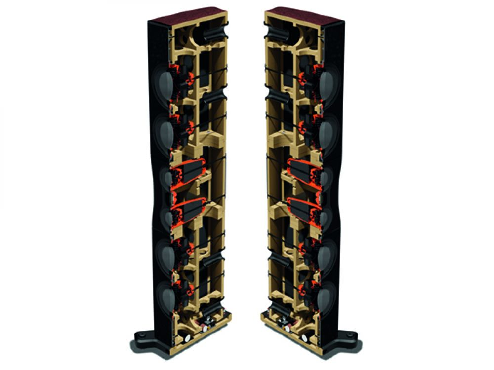 MONITOR AUDIO PL500 II Loudspeakers